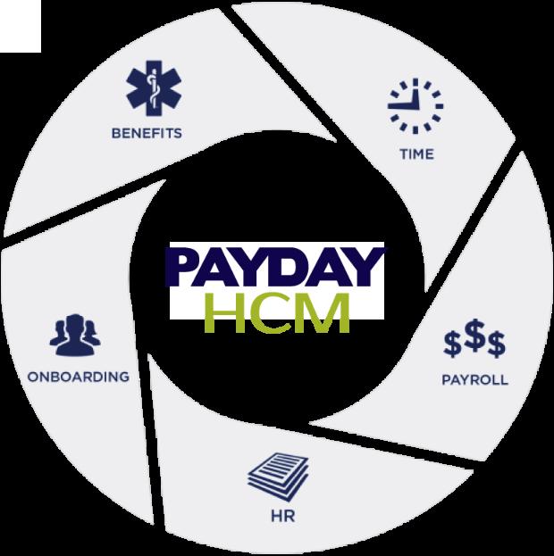 Payday-circle